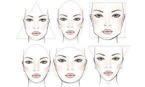 Forme di viso